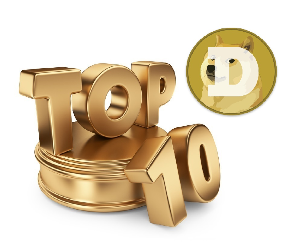 TOP 10 Best DogeCoin Faucets in 2017