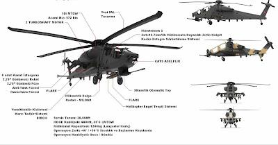 ağır sınıf taarruz helikopteri teknik özellikleri