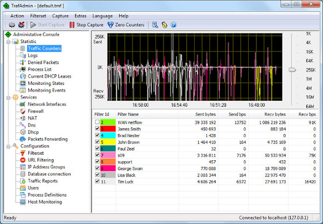 TMeter 16.0.857 Free + 13.2.659 Premium