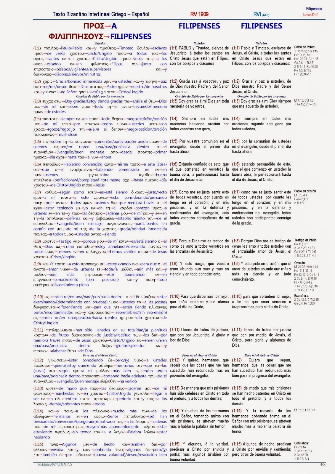 Nuevo Testamento Interlineal Griego Español: 11 - FILIPENSES