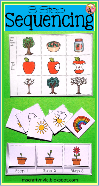Inventive image throughout sequence cards printable