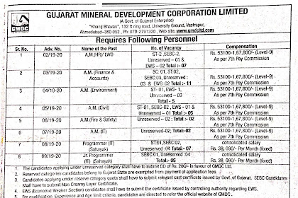 GMDC Recruitment for Assistant Manager and Other Posts 2019