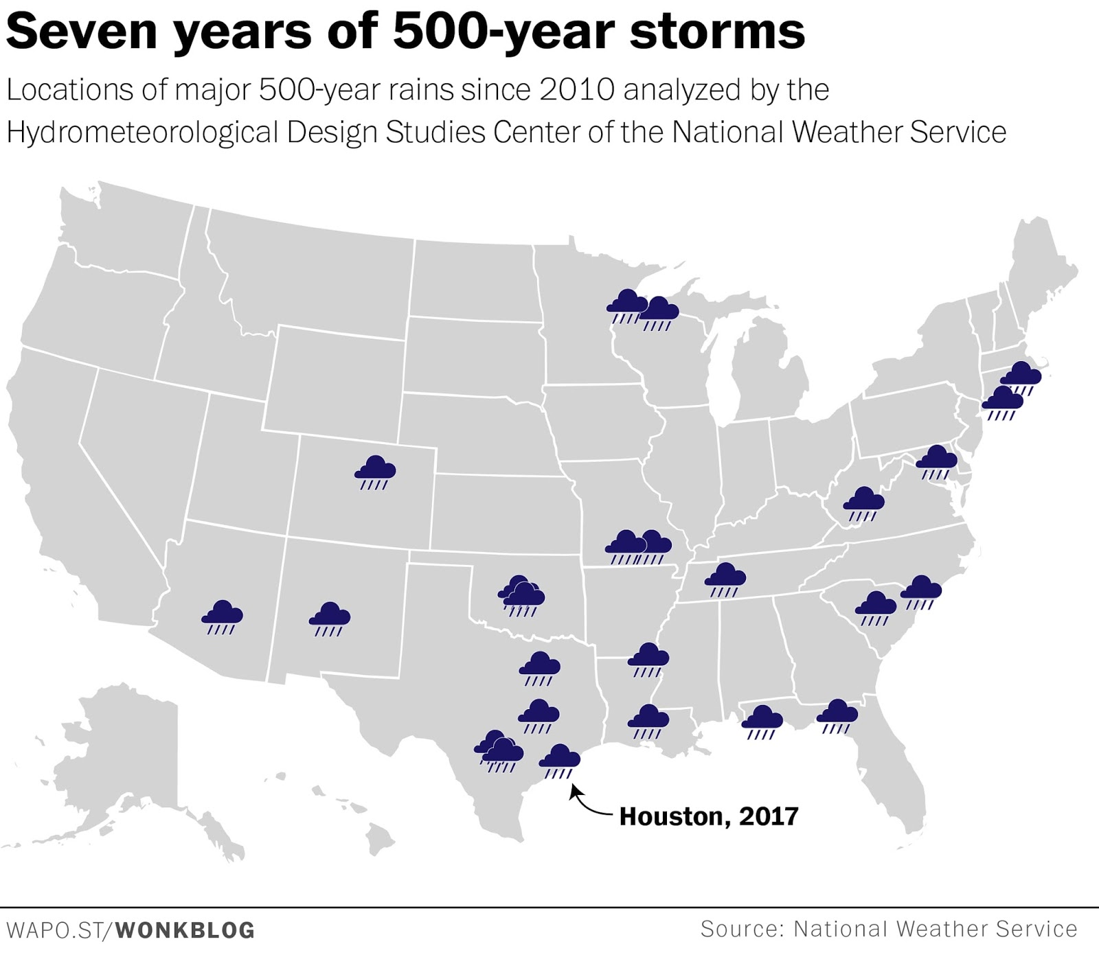 two dozen so called 500 year floods have befallen various places in the united states since 2010 credit the washington post