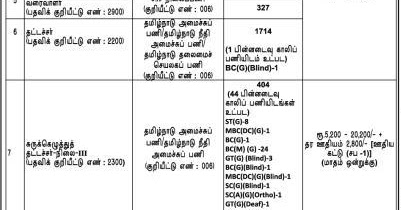 Tnpsc group 4 model question papers in english free download