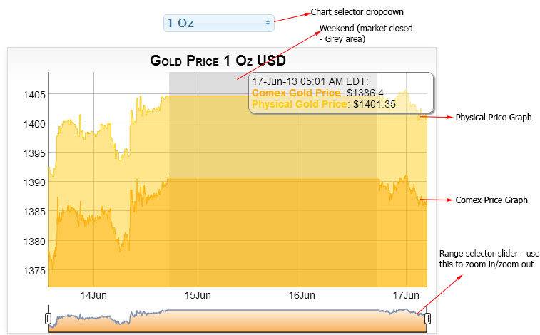gold_price_graph.jpg