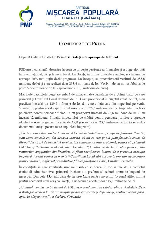 Comunicat de Presă Deputat Cătălin Cristache: Primăria Galați este aproape de faliment