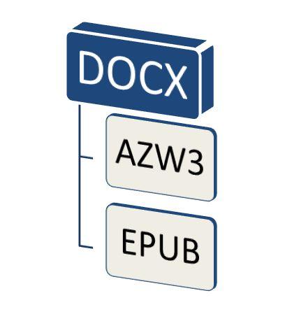 converter arquivo em pdf em word