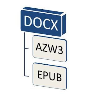 Converter Docx para Azw3 ou Epub