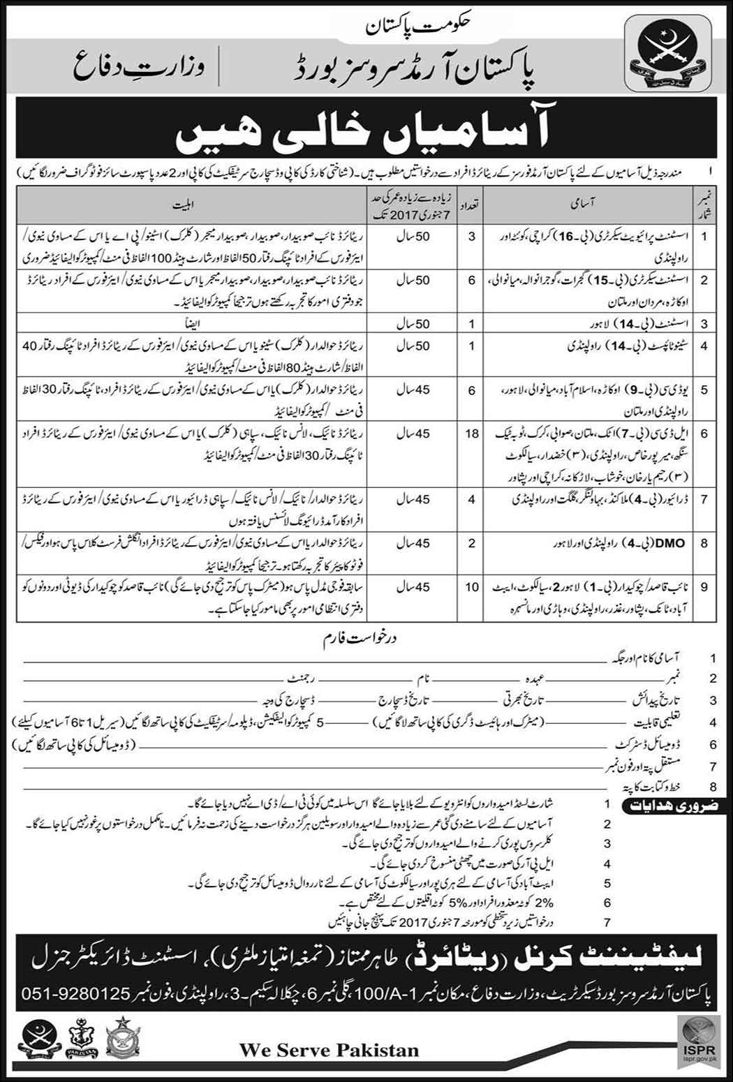 Ministry of Defence Pakistan Armed Services Board Jobs