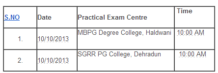 mbpg degree college, haldwani, sgrr pg college, dehradun, UOU Biotechnology, Forestry, Geography, B.Sc 1st Year,Practical Schedule