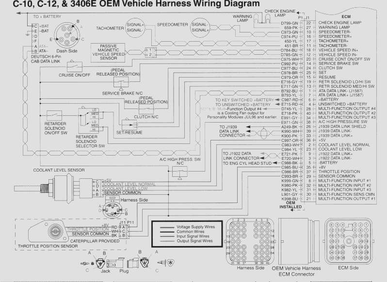 howo trucks wiring diagram