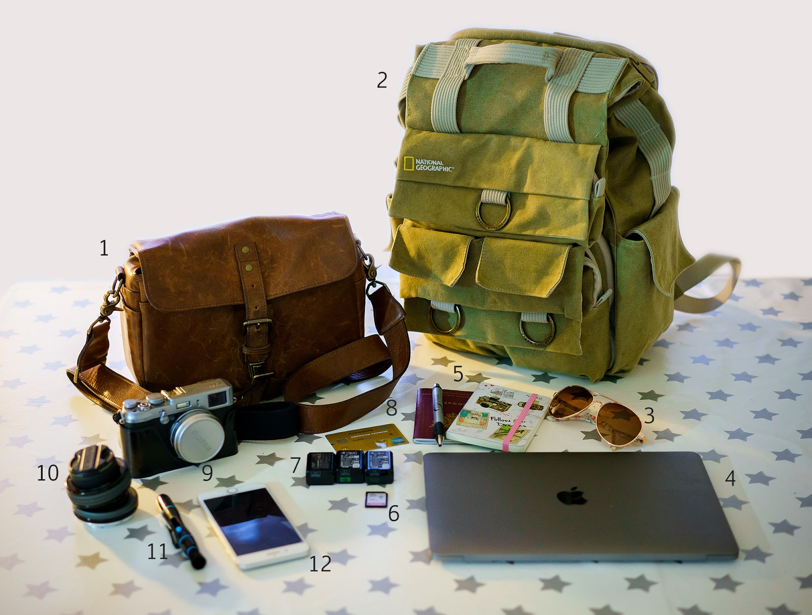 Photography travel gear by Willie Kers