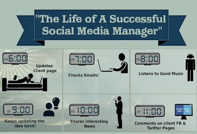 Image: The Life Of A Successful Social Media Manager