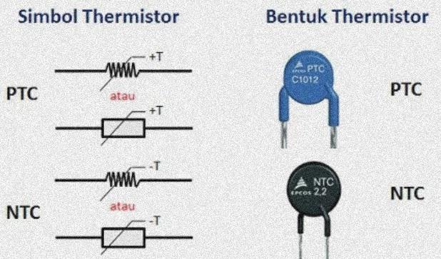 thermal resistor