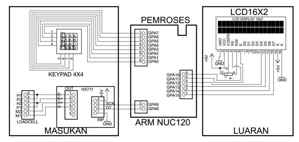 Jurnal (Sistem Pengukur Berat Dan Tinggi Badan Menggunakan Mikrokontroler At89s51)