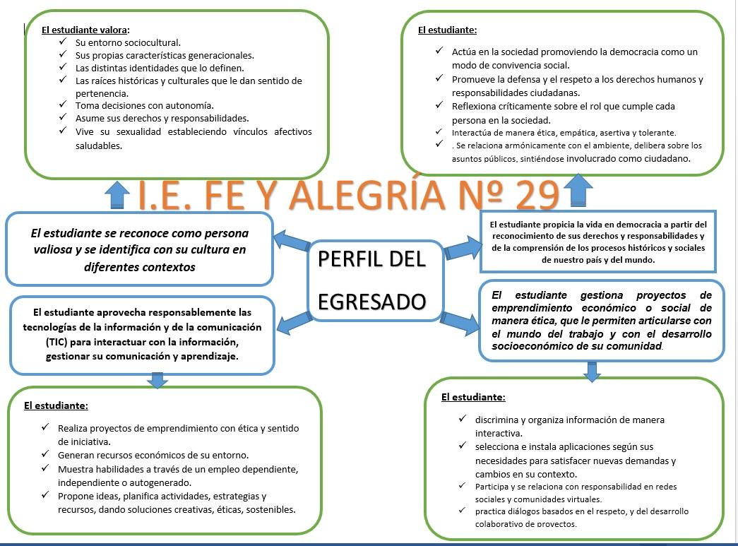 FE Y ALEGRIA Nº 29: CURSO VIRTUAL \
