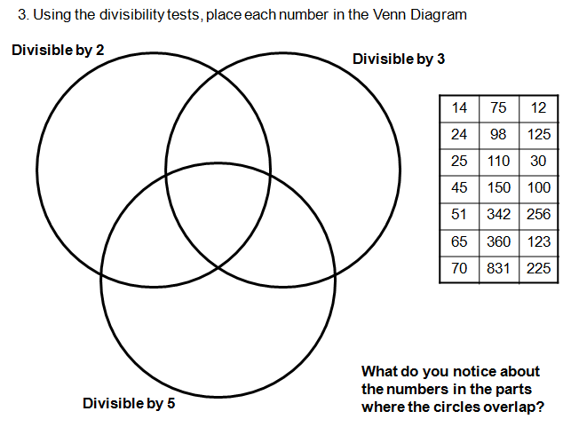 Divisibility Rules Worksheets For Grade 7 Proga Info