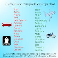 Os meios de transporte em espanhol, Vocabulário, Aprender Espanhol, Aprender Espanhol Youtube, Curso de Espanhol, Dicas de espanhol, Espanhol, Espanhol básico, Espanhol para Iniciantes