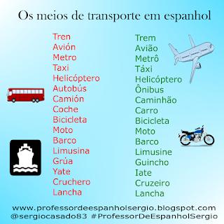 Os meios de transporte em espanhol
