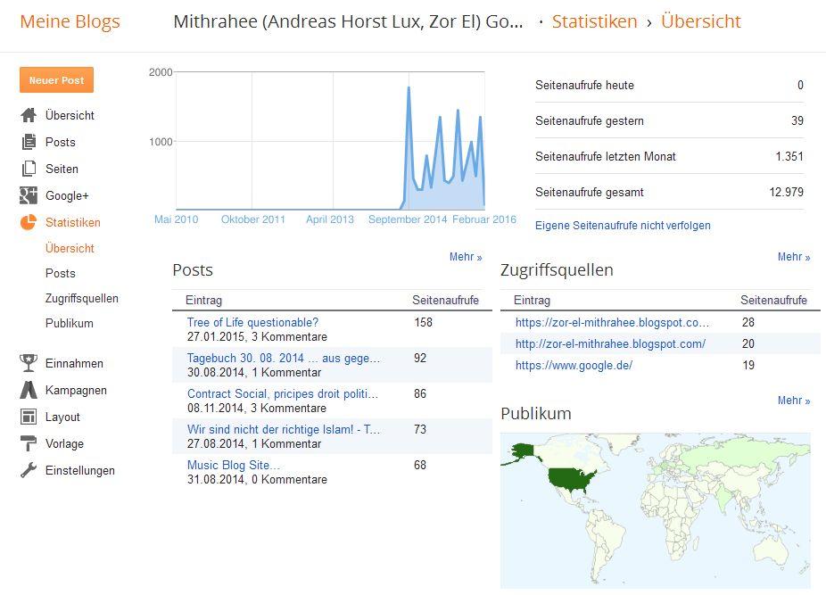 Mithrahee Andreas Horst Lux Zor El Google Blog