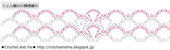 ネット編みとシェル編みの編み図
