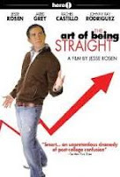 The art of being straight, 2008