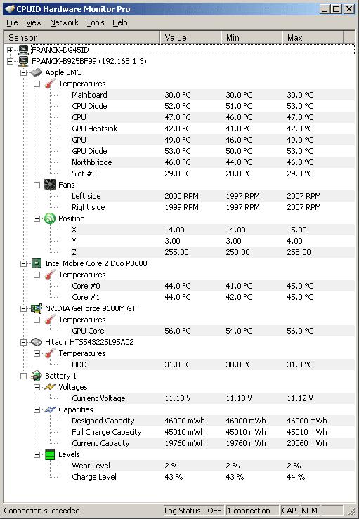 HWMonitor (Software Memonitor Kesehatan Sistem Komputer)