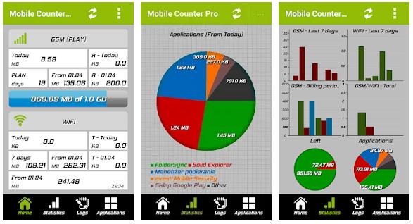 Mobile counter pro 3g wifi v5. 1 full apk indir | siber yazilimci.