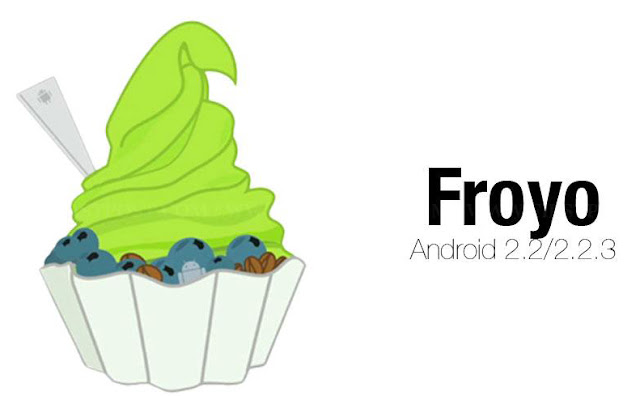 Android v2.2 Frozen Yogurt (Froyo)