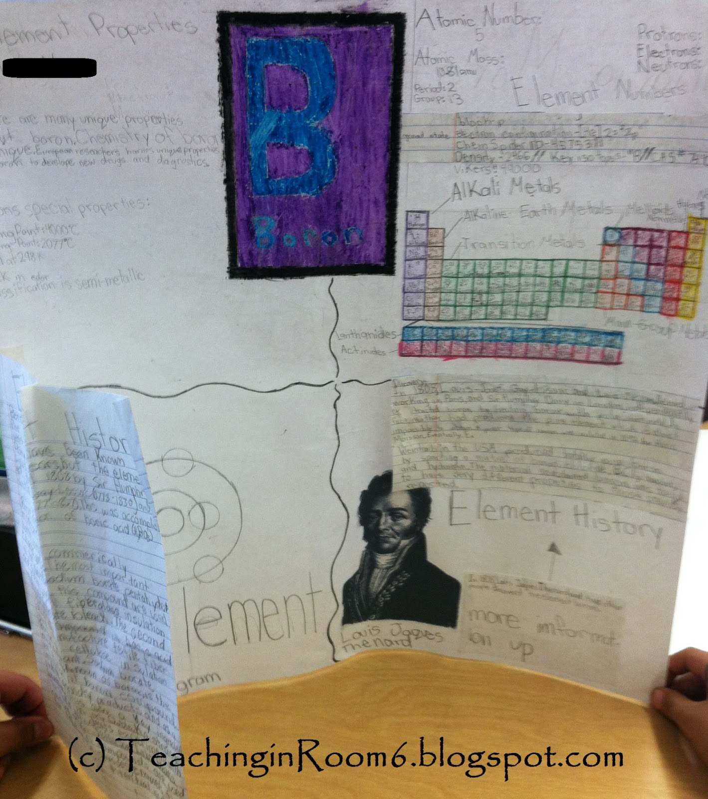 Homework 5th Grade Protons And Electrons