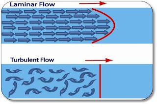 measurment of flow, venturimeter , how to measure of flow , flow measurment