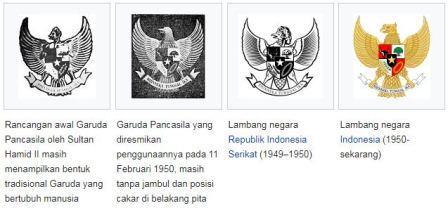 Perkembangan Sejarah Dan Makna Lambang Garuda Candra Junie