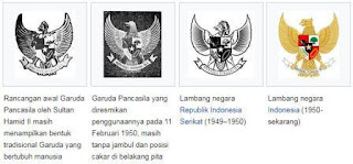 mengapa indonesia menentukan burung garuda sebagai lambang negara Perkembangan Sejarah dan Makna Lambang Garuda