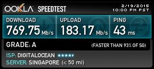 FIle SSH 15 Maret 2016 Singapore: (Extra SSH 16 03 2016)