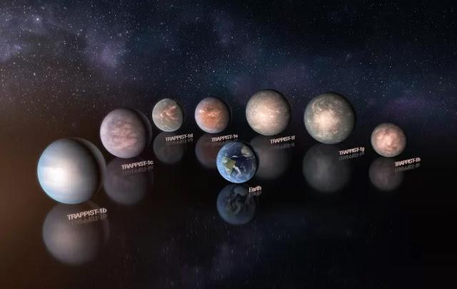ilustração artística dos sete planetas do sistema TRAPPIST em comparação com a Terra