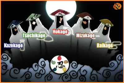 Kage Dalam Anime Naruto
