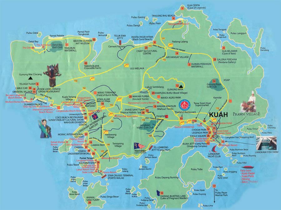 Langkasuka Berhad Where To Go
