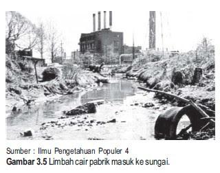 Kerusakan Lingkungan Air