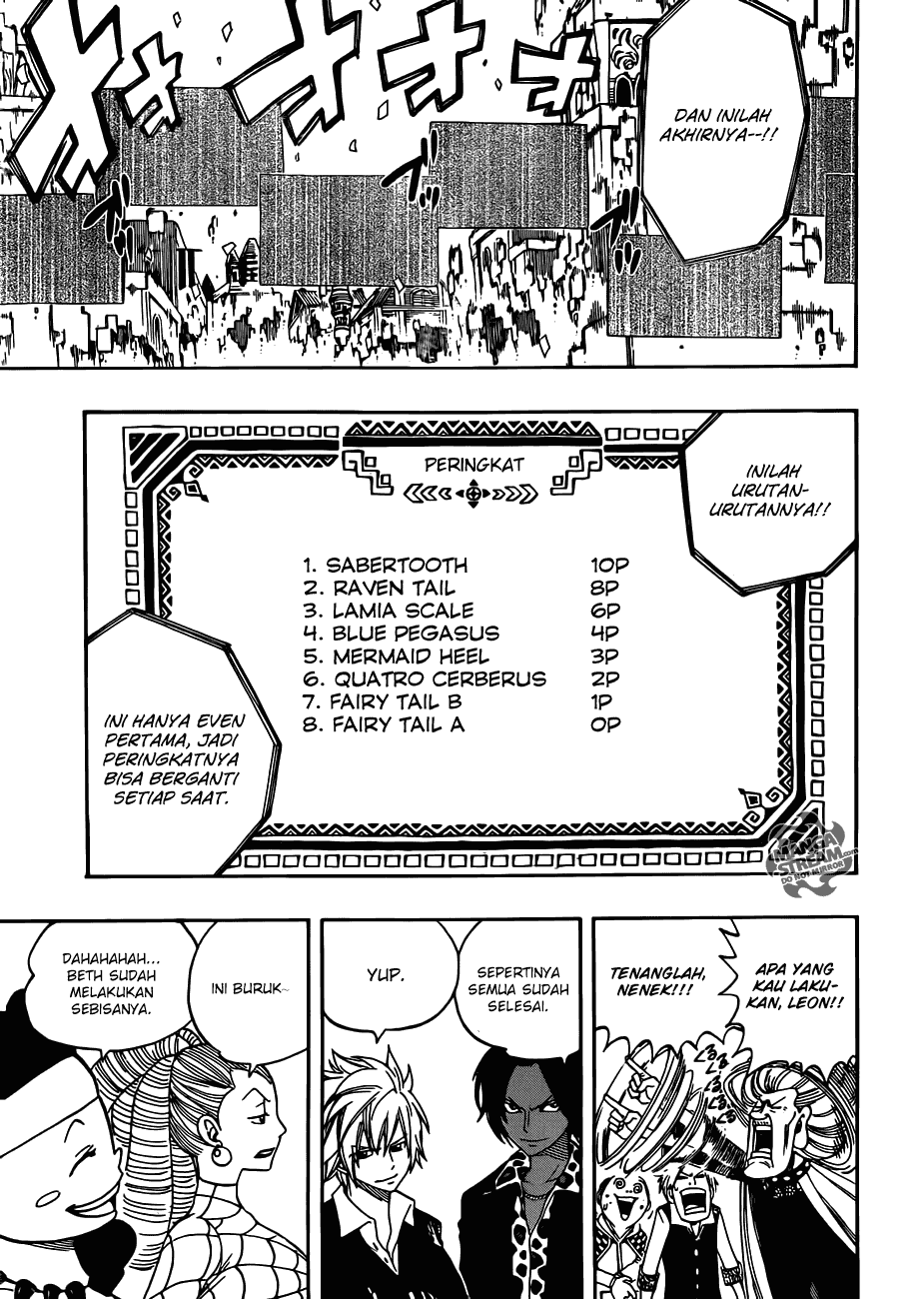 fairy tail indo 270 page 20