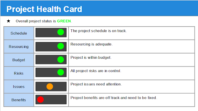 Project Health Card Template