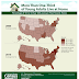 Great Graphic:  Young American Adults Living at Home