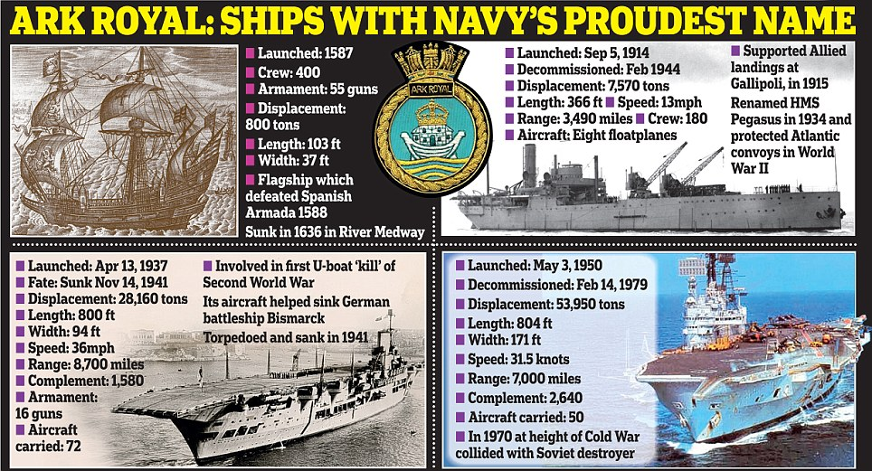 ShipRecycling:: Britain's most famous warship docks for the
