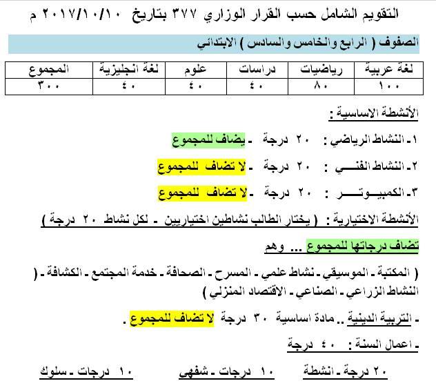 التقويم الشامل للصف الرابع والخامس والسادس الابتدائي 2017 حسب قرار 377