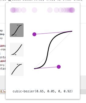 cubic-bezier chart