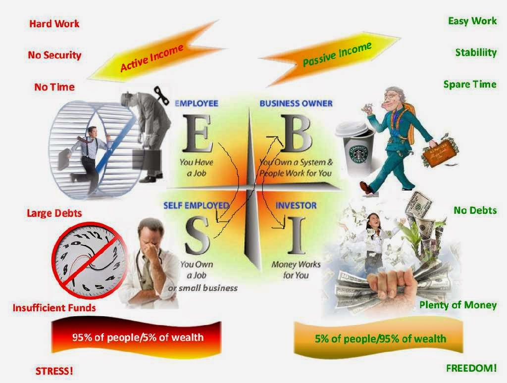 It Is A Wonderful Image That Show 95 Of The Potion Living On Earth Are In Left Quadrant Those Who Live From Day To