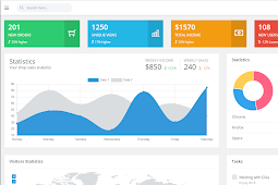 Admin Cast Free Admin Template Bootstrap 4