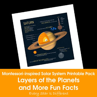 Montessori-inspired Solar System Printable Pack: Layers of the Planet and More Fun Facts!
