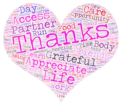 Word cloud of the full year of gratitude notes in the shape of a heart.