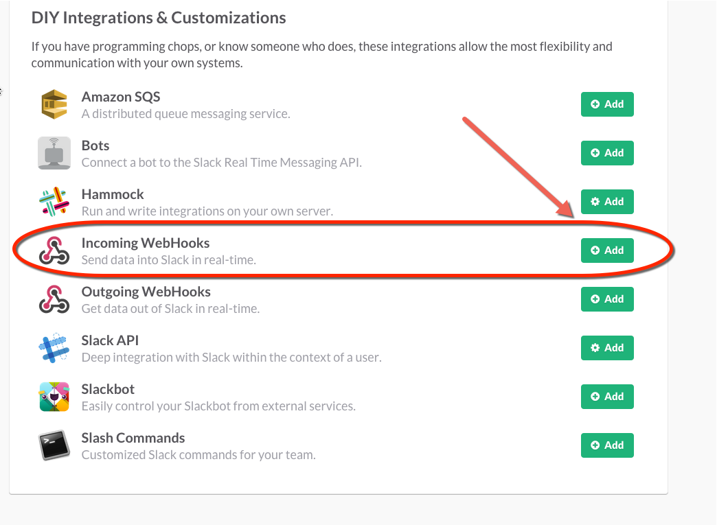 WhiteBoard Coder: Posting Message to Slack via Webhooks
