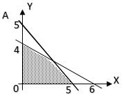 pembahasan-un-2018-matematika-ips